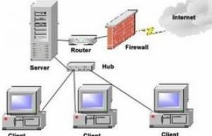 Linux系统防火墙的安装